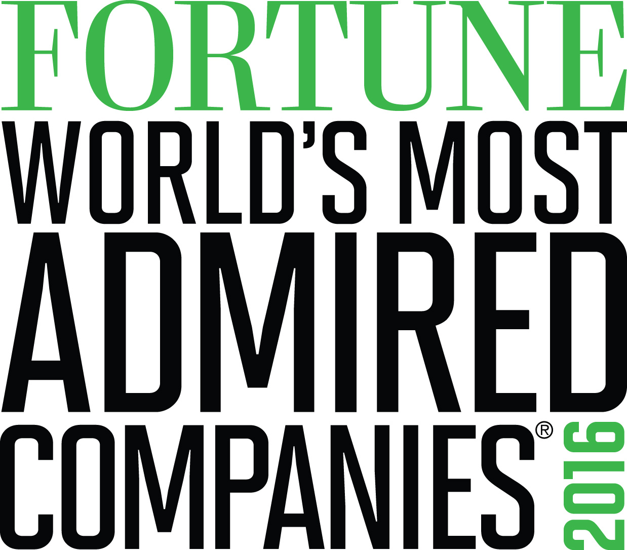 Fortune magazines 2016 Worlds Most Admired Companies
